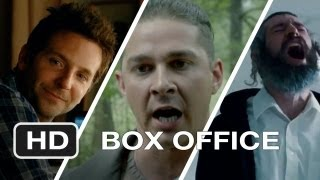 Weekend Box Office - September 7-9 2012 - Studio Earnings Report HD
