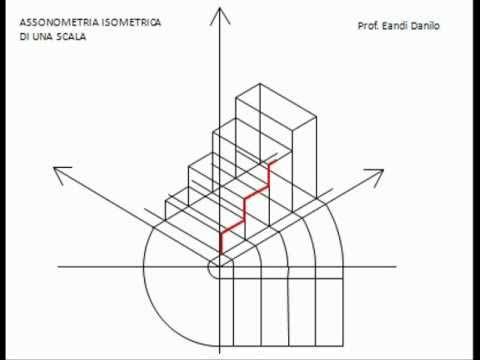 Assonometria isometrica scala