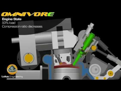 Lotus Omnivore Concept Engine