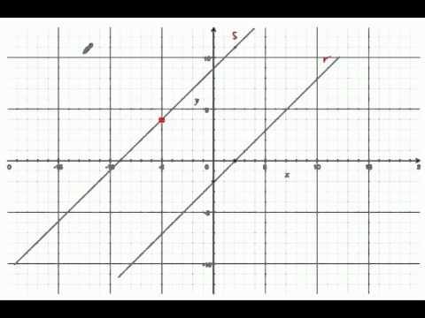 Rette parallele e perpendicolari