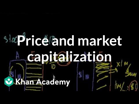 Price and Market Capitalization