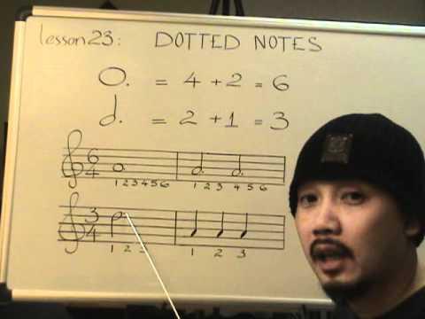 Nhạc lý căn bản - Bài 23