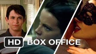 Weekend Box Office - August 3-5 - Studio Earnings Report HD