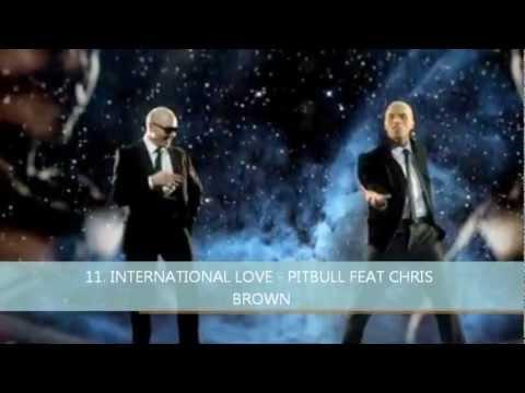 Las Mejores Canciones del 2012 Enero - Música Nueva 2012