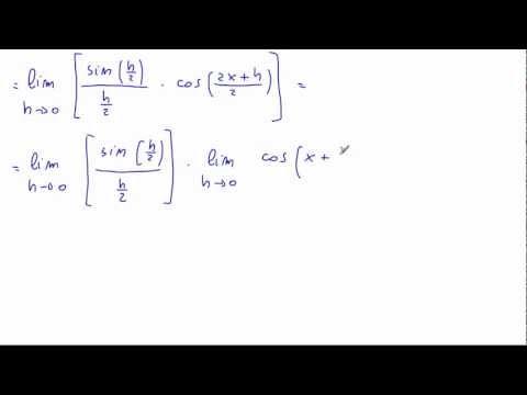 Derivata della funzione y = sin(x)