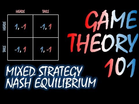 Game Theory 101: Mixed Strategy Nash Equilibrium and Matching Pennies