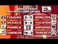 Resultados de la Liga Mexicana de Baseball / Adrenalina con Rigoberto Plascencia