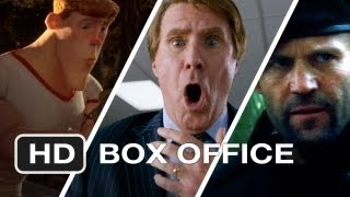 Weekend Box Office - August 24-26 - Studio Earnings Report HD