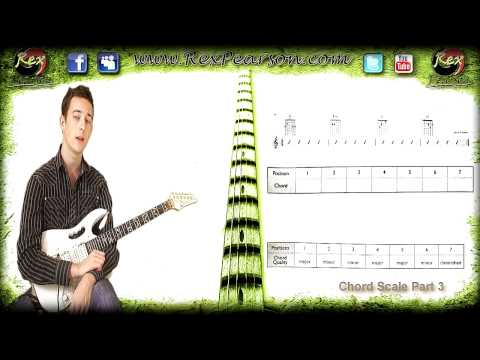 Series 3 Chord Scale Relationships Part 3 Puzzle System