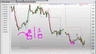 Trading forex ru