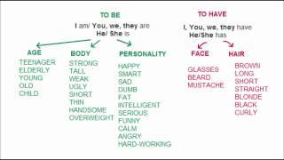 Aprende a hacer tus primeras frases para describir personas en ingles