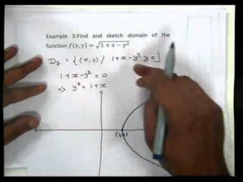 Function of several variables  1