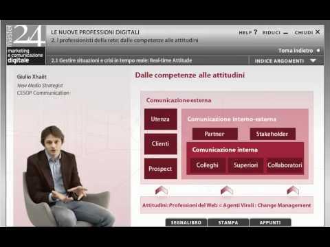 Gestire situazioni e crisi in tempo reale: Real-Time Attitude - Giulio Xhaet