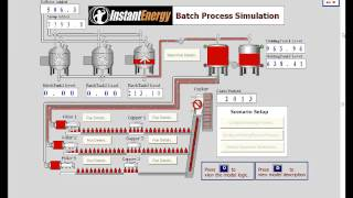 Simulation de flux Arena : Industrie agroalimentaire - YouTube