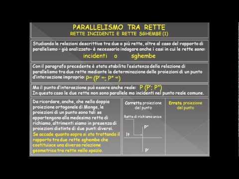 Geometria descrittiva dinamica:Rette incidenti e rette sghembe.wmv