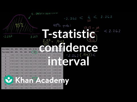 T-Statistic Confidence Interval