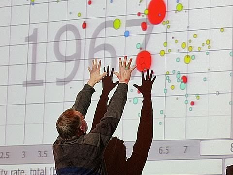 Hans Rosling: No more boring data: TEDTalks