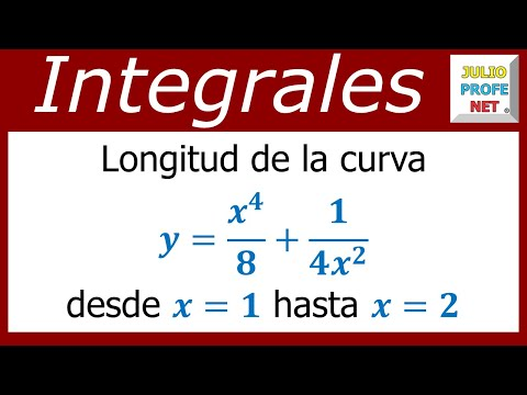 Longitud de una curva