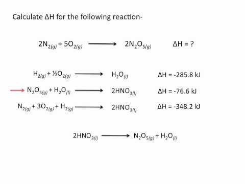 Hess's Law - Chemistry Tutorial