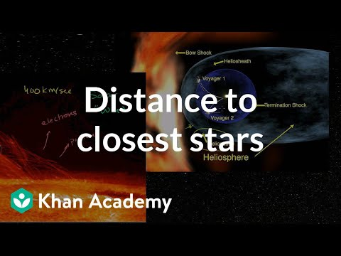 Scale of Distance to Closest Stars