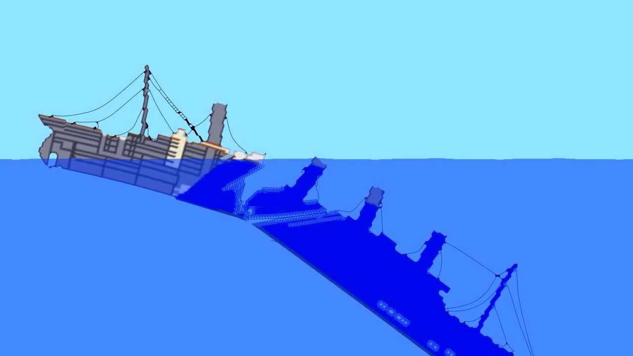 Britannic Sinking Simulator Sinking Simulator Titanic 2'