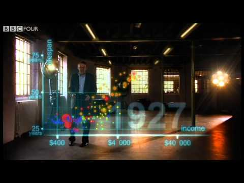 Hans Rosling-s 200 Countries, 200 Years, 4 Minutes - The Joy of Stats - BBC Four