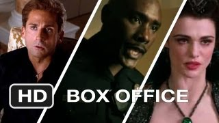 Weekend Box Office - March 15-17 2013 - Studio Earnings Report HD
