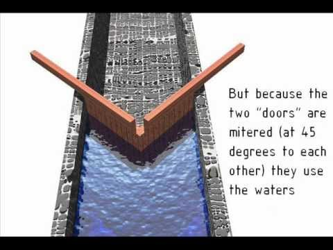 Leonardo da Vinci Inventions - The Miter Lock