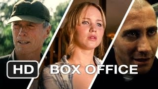 Weekend Box Office - September 21-23 2012 - Studio Earnings Report HD