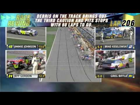 2011 Hollywood Casino 400 Race Rewind