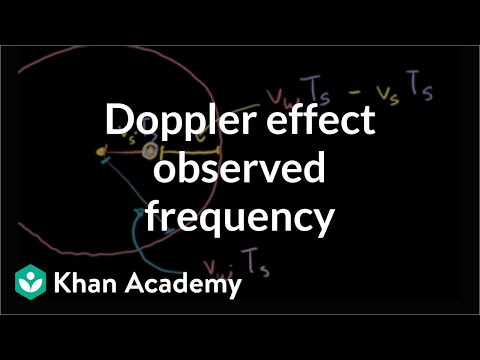 Doppler effect formula for observed frequency