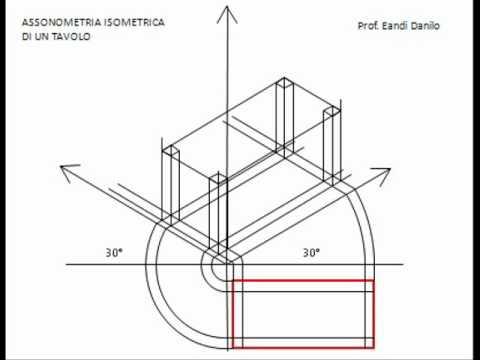 Assonometria isometrica tavolo