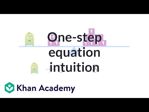 One Step Equation Intuition Exercise Intro