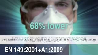 3M Aura™ 9300+ respiratoriai