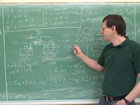 Electrochemistry and electrochemical cells (5)