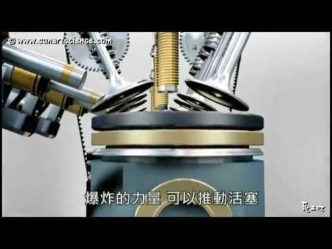 09_未來車_提高汽車引擎效率