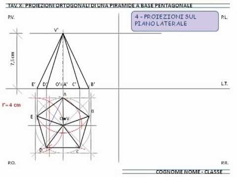 IC BCroce Pescasseroli. Dis.Tecnico. Proiezioni ortogonali: Piramide a base pentagonale.