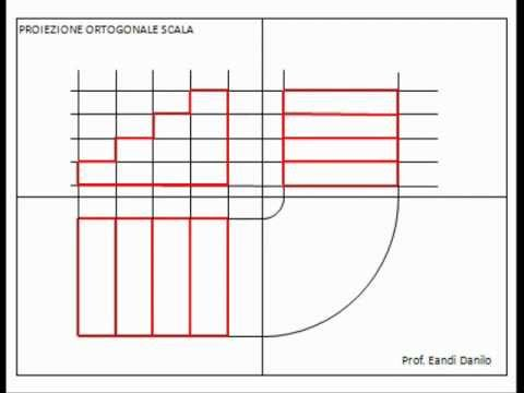 Proiezione ortogonale di una scala