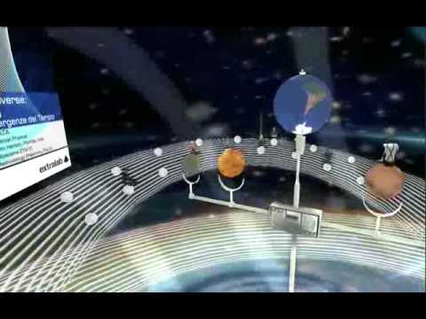 The Archaic Universe - 1/10 I. Licata - Brain 2 Brain