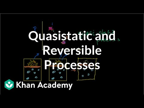 Quasistatic and Reversible Processes