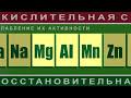 Фрагмент с начала видео Как в домашних условиях надуть ШАРИК ГЕЛИЕМ (водородом)