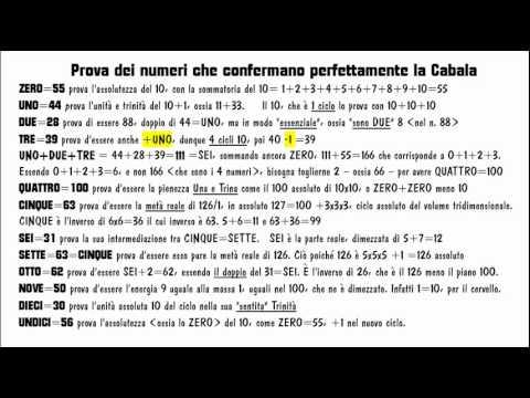 Prova dell'ITALIANO LINGUA PERFETTA.wmv