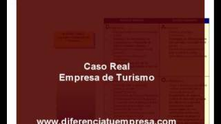 Video 4- primera parte - Plan de Marketing- Decisiones estratégicas