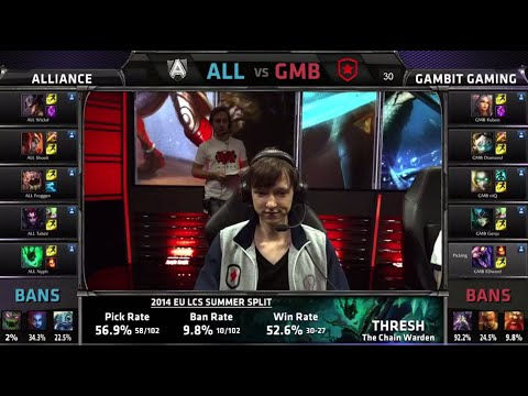 Alliance vs Gambit Gaming | S4 EU LCS Summer 2014 Super Week 11 Day 2 | ALL vs GMB W11D2 G2