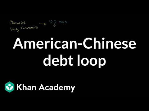 American-Chinese Debt Loop
