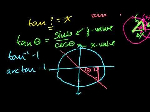 Funzioni Trigonometriche Inverse: Arcotangente