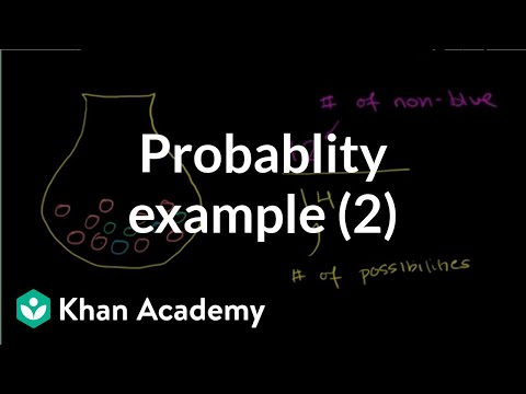 Probability 1 Module Examples