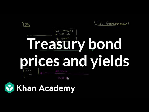 Treasury Bond Prices and Yields