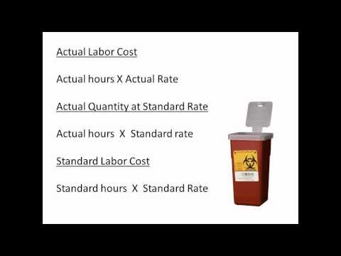 Managerial Accounting Standard Costs and Variance