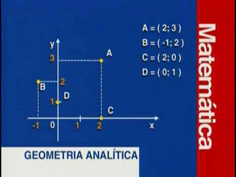 19 - Geometria Analítica - Matemática - Vestibulando Digital